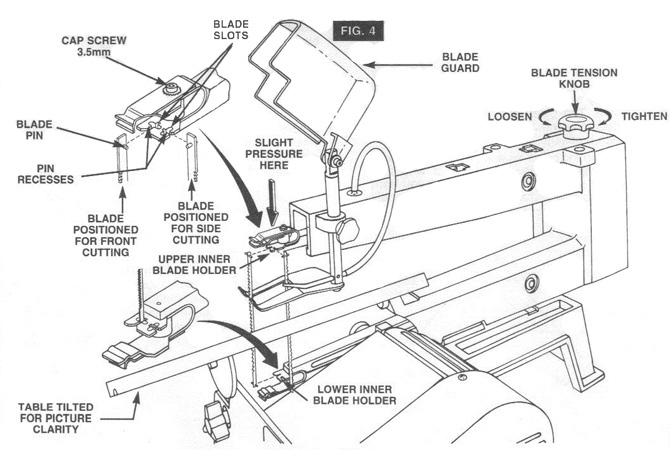 Is the dremel 1671 the best scroll saw for you 1671 blade change view from manual greentooth Image collections