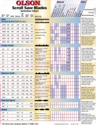 Olson Scroll Saw Blade Selection Chart